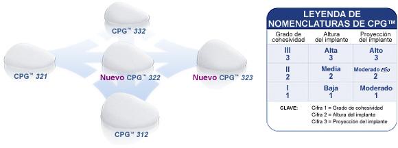 clínica de cirugía estética en Madrid implantes de mama y prótesis de mama - clínica cirugía estética madrid